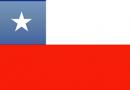 Chile Klimatabelle
